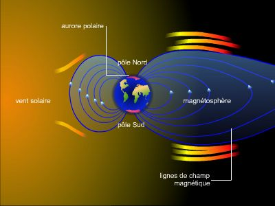 valeur champ magnetique terrestre