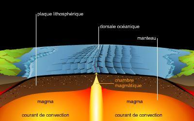 géothermique définition simple