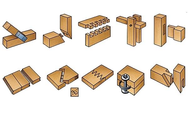 encyclop die larousse en ligne assemblages en bois. Black Bedroom Furniture Sets. Home Design Ideas