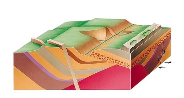encyclop die larousse en ligne bloc diagramme. Black Bedroom Furniture Sets. Home Design Ideas