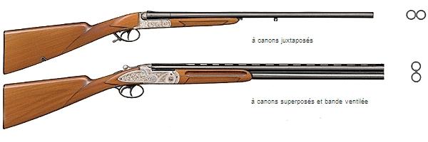 encyclop die larousse en ligne fusil latin populaire focilis du latin populaire focus feu