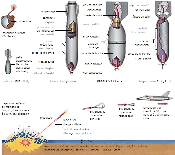 HUMOUR ISLAMIQUE - Page 5 1001131-Types_de_bombes