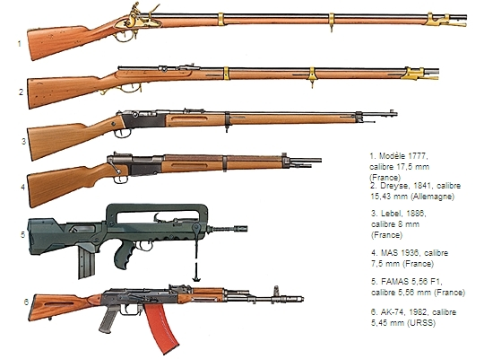 famas fusil allemand