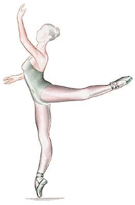 Encyclop die larousse en ligne attitude - Dessiner une danseuse ...