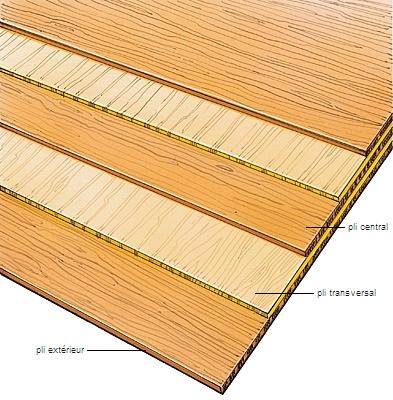 Panneau en bois contreplaqu pour panneau elliotis silverwood pictures to pin on pinterest - Contreplaque bakelise leroy merlin ...