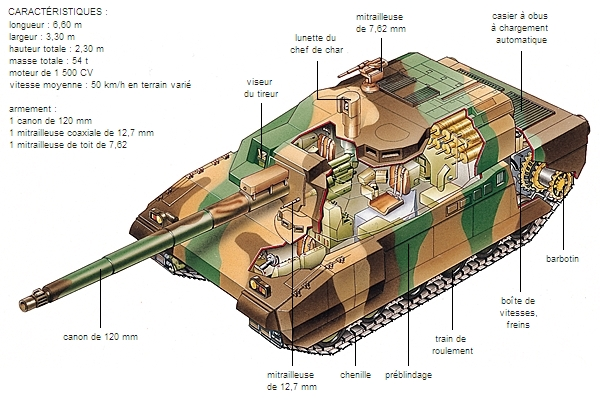 General Main Battle Tank Technology Thread: - Page 19 1001508-Char_Leclerc