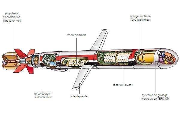 Foire à l'Armement de Rémipolis 1001587-Missile_de_croisi%C3%A8re