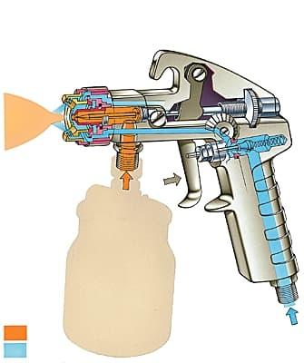 Encyclop die larousse en ligne pistolet peinture - Pistolet de peinture ...