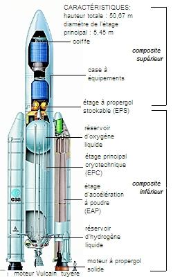 Encyclop die larousse en ligne lanceur spatial - Dessin d une fusee ...
