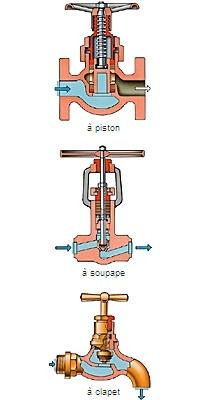 encyclop die larousse en ligne robinet moyen fran ais robin fontaine de robin nom propre. Black Bedroom Furniture Sets. Home Design Ideas