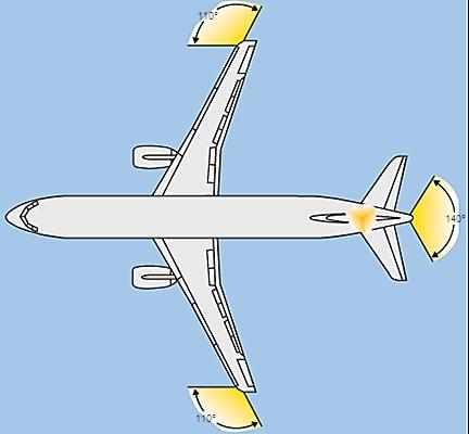 encyclop die larousse en ligne feux de position d 39 un avion. Black Bedroom Furniture Sets. Home Design Ideas