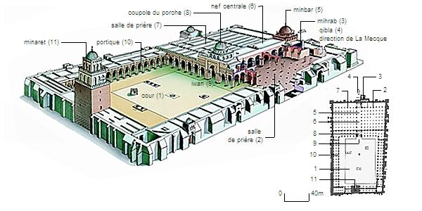 Encyclop die larousse en ligne mosqu e espagnol mezquita for Plan tlemcen
