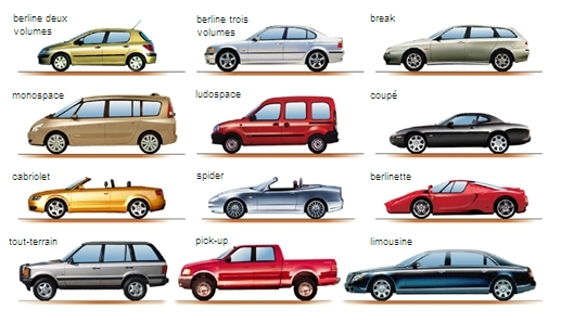 Types de carrosseries