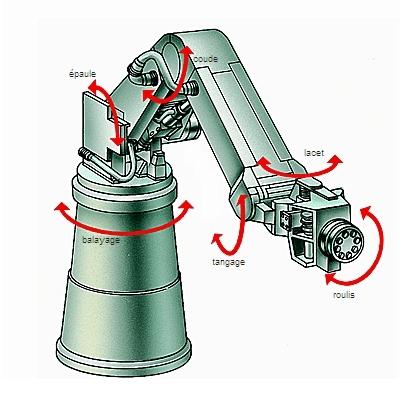 Très Encyclopédie Larousse en ligne - robot du tchèque robota travail  DX27