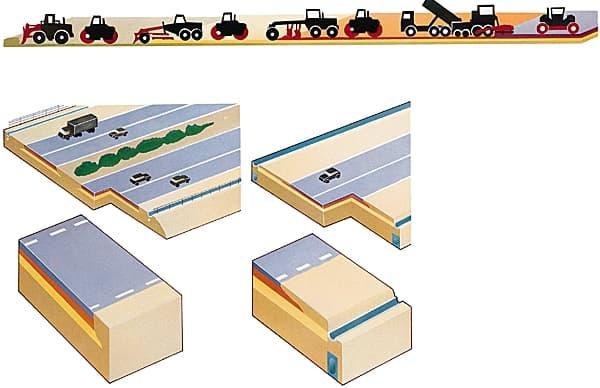 trace geometrique des routes