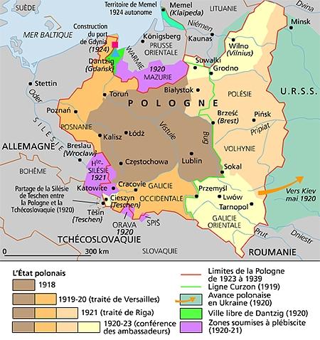 histoire de la pologne