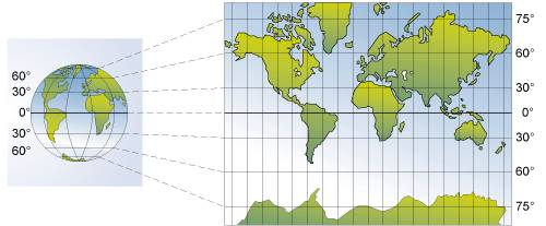 Projection de Mercator