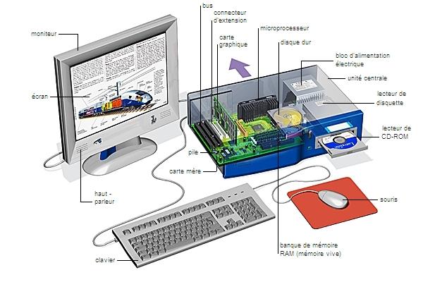 encyclop die larousse en ligne micro ordinateur. Black Bedroom Furniture Sets. Home Design Ideas