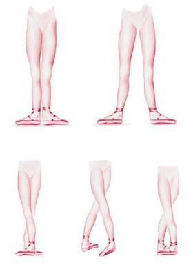 Positions de la danse académique (pieds)