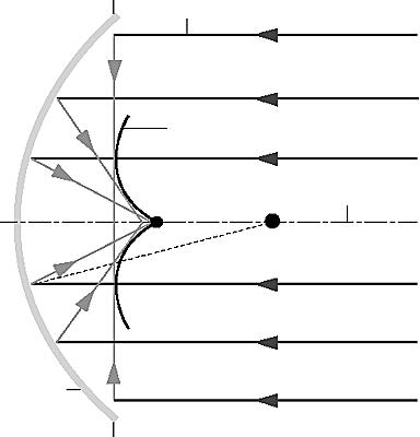 Encyclop die larousse en ligne recherche les for Miroir spherique