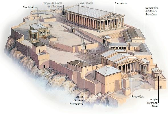Atenas Acrópolis'Athènes
