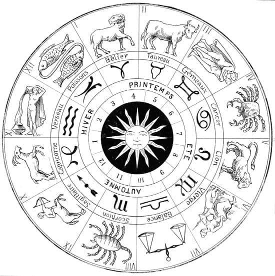 Connu Encyclopédie Larousse en ligne - Signes du zodiaque VJ67