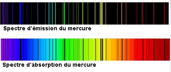 Spectre du mercure