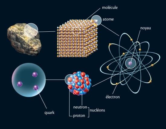 rencontre positon électron