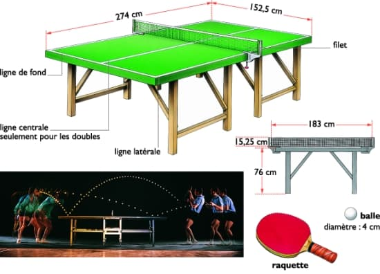 encyclop die larousse en ligne tennis de table. Black Bedroom Furniture Sets. Home Design Ideas